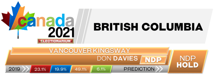 BC Vancouver Kingsway prediction 2021 Canadian election