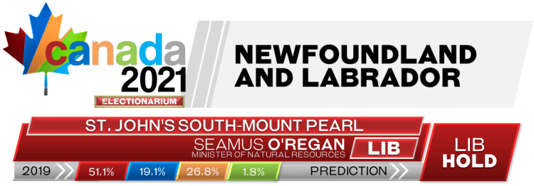 NL St. John's South—Mount Pearl prediction 2021 Canadian election