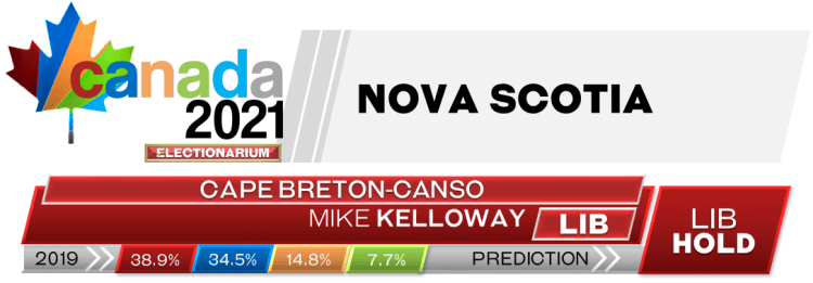 NS Cape Breton—Canso prediction 2021 Canadian election