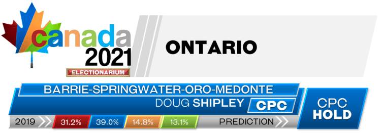 ON Barrie—Springwater—Oro-Medonte prediction 2021 Canadian election