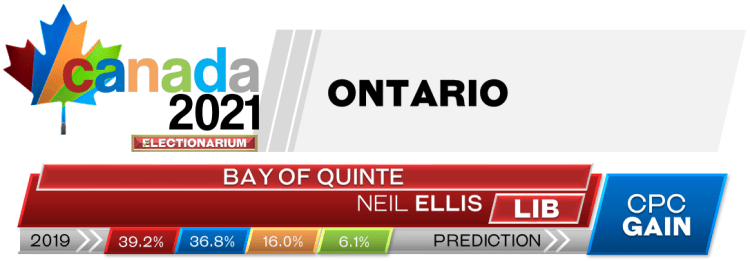 ON Bay of Quinte prediction 2021 Canadian election 8-31-21