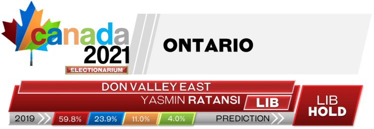 ON Don Valley East prediction 2021 Canadian election