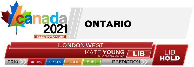 ON London West prediction 2021 Canadian election