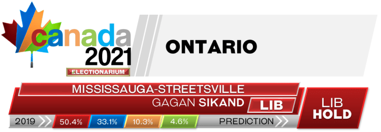 ON Mississauga—Streetsville prediction 2021 Canadian election