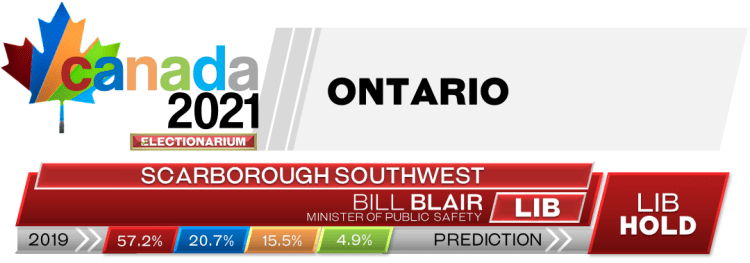 ON Scarborough Southwest prediction 2021 Canadian election
