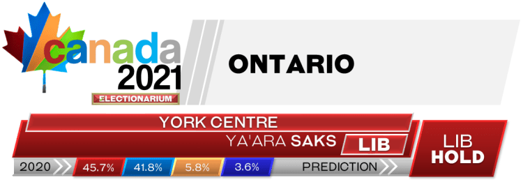 ON York Centre prediction 2021 Canadian election