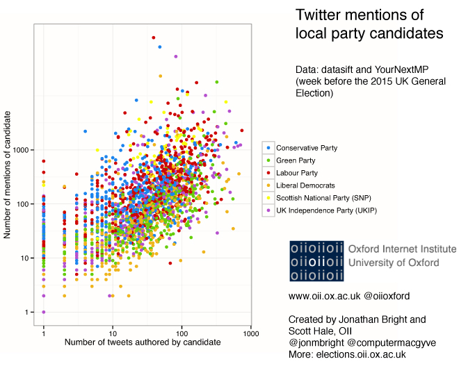 TwitterMentions-scatter