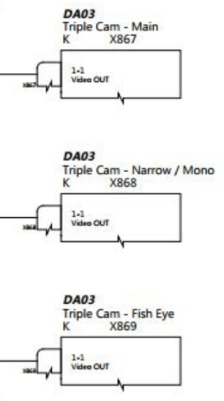 Tesla triple cam