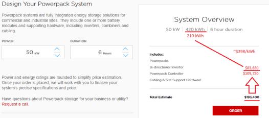 tesla-powerpack-2-price