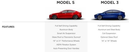MODEL 3 OPTIONS