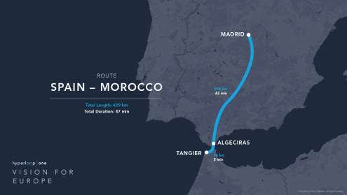 Hyperloop Spain-Morocco