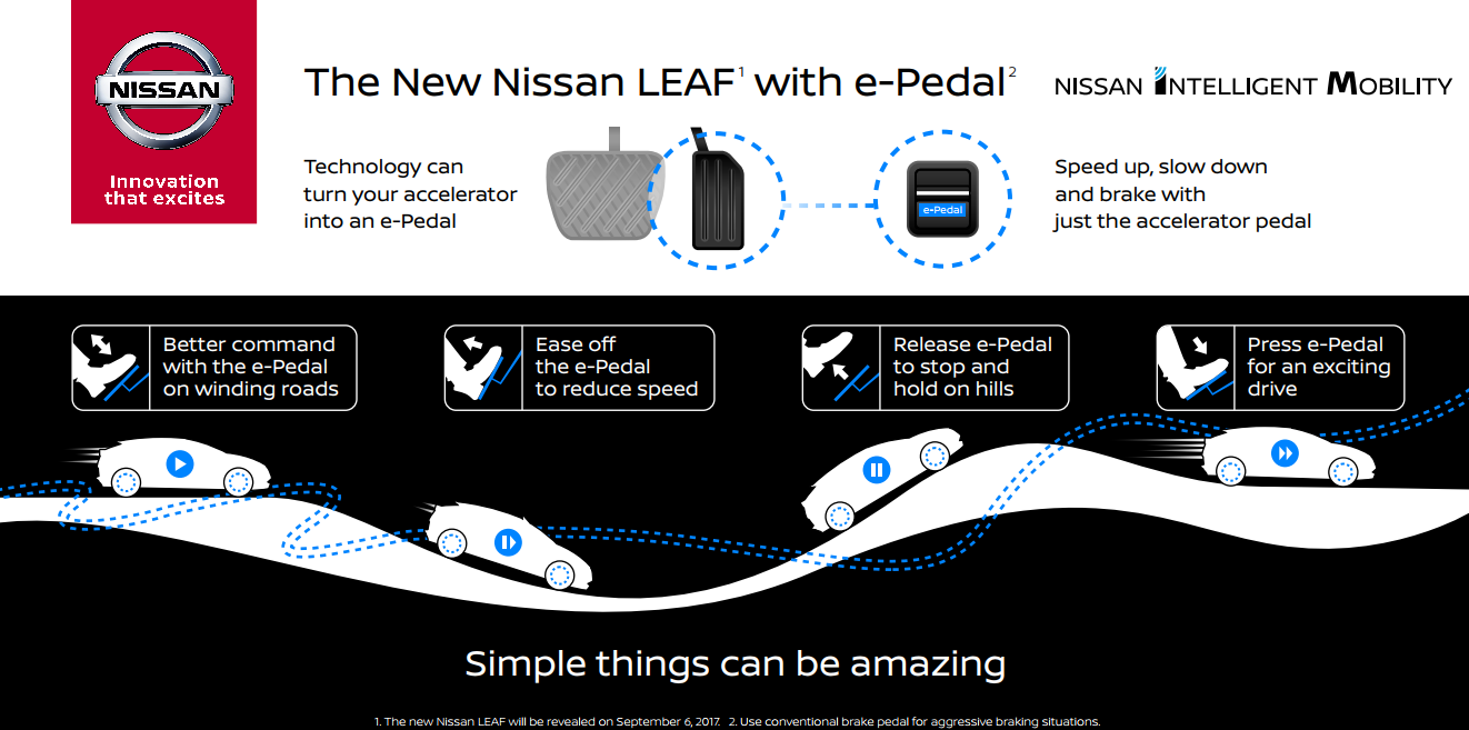 Nissan Next Gen Leaf Has U0027e Pedalu0027 Feature For One Pedal Driving With  Regenerative Braking