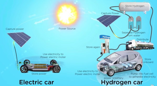 electric car vs hydrogen fuel cell