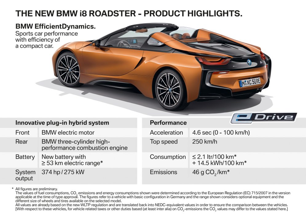 P90285563_highRes_the-new-bmw-i8-roads