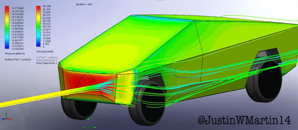 cybertruck aerodynamics cfd