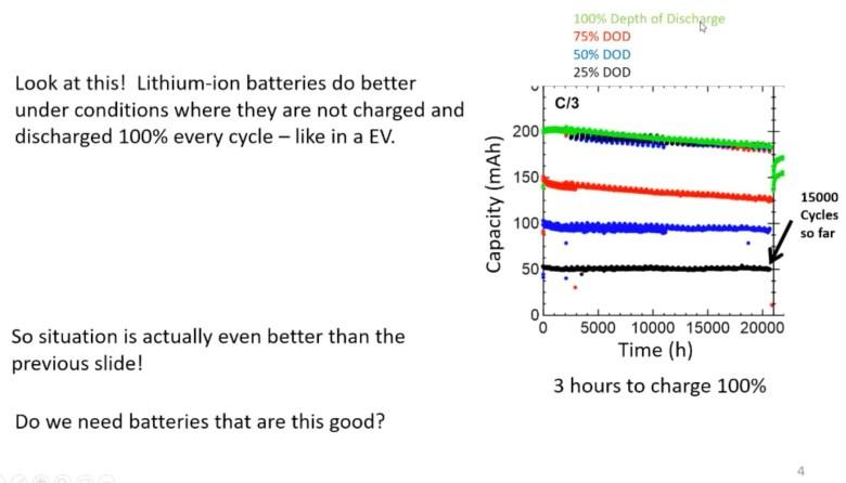 Estudio batería Tesla nueva generación