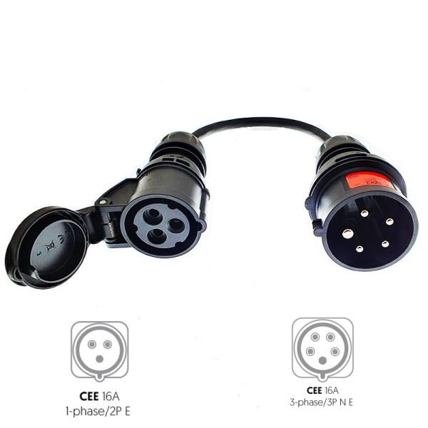 CEE 3P 16A vrouwelijke naar CEE 5P 16A mannelijke adapter