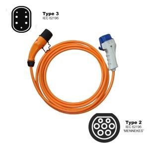 Câble de charge pour véhicule électrique (22kW - Type 3 vers Type 2)