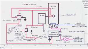 Electric Hot Water (Liquid) Heater   Stimulated Saturn