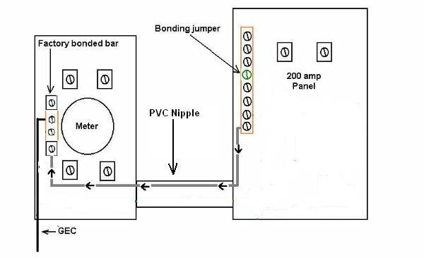 meter can diagram  pietrodavicoit seriestribute  series