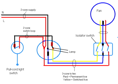 Wiring a bathroom fan isolator switch somurich wiring a bathroom fan isolator switch wiring diagram for bathroom lightrhsvlc cheapraybanclubmaster Gallery