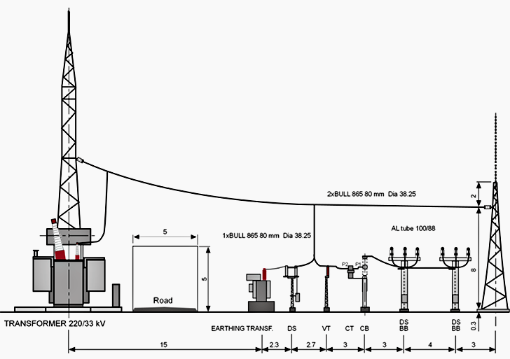 Related Keywords & Suggestions For Substation Layout