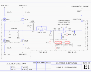 Schematic Representation Of Power System Relaying | EEP