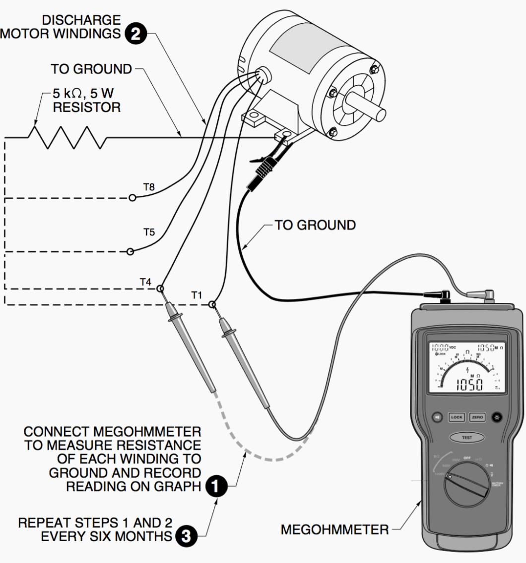 Motor Winding Resistance