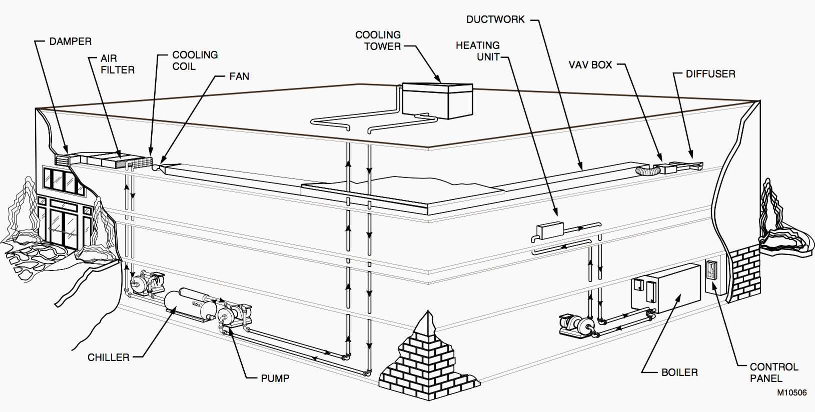 Water Conversion Charts And Formulas