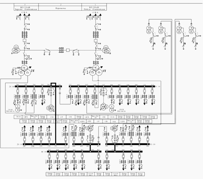 seven design diagrams that every hv substation engineer must