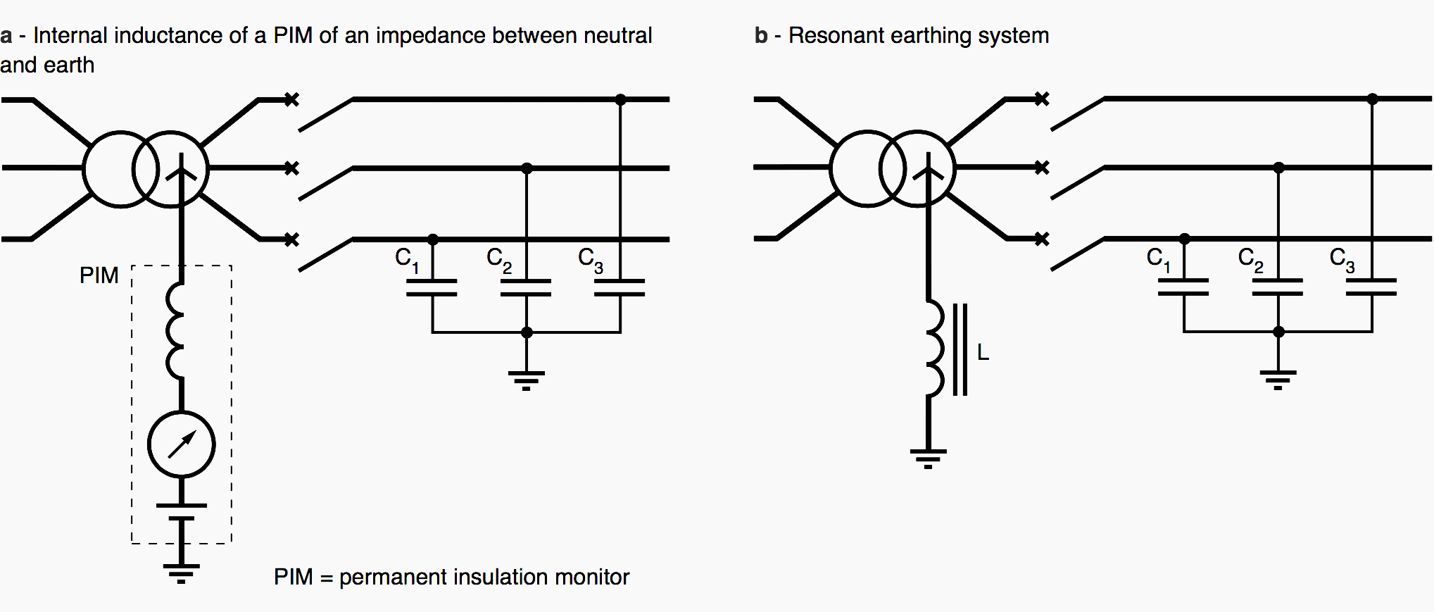 Six Network Operating Conditions Under Which