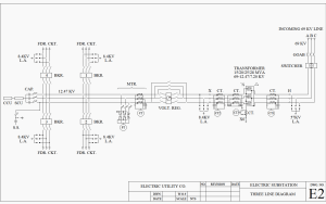 Reading and Understanding AC and DC Schematics In Protection And Control Relaying | EEP