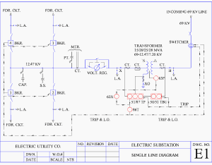 Understanding Substation Single Line Diagrams and IEC