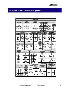 Electrical Relay Diagram and PID Symbols