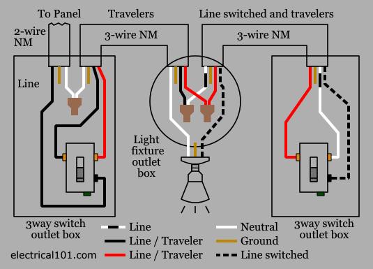 3-way Switch Wiring
