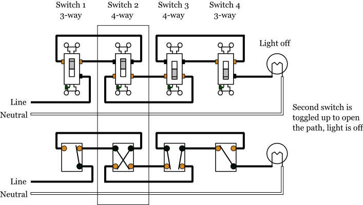 Using 2443-222 In A 4 Switch Setup