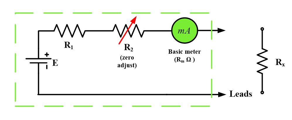Example Of Ohmmeter Circuit : Ohmmeter basic concepts and working principle electrical