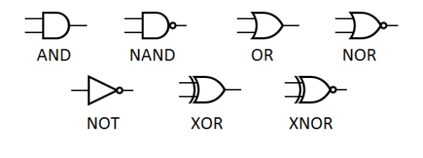 Basic Logic Gates And Boolean Expressions