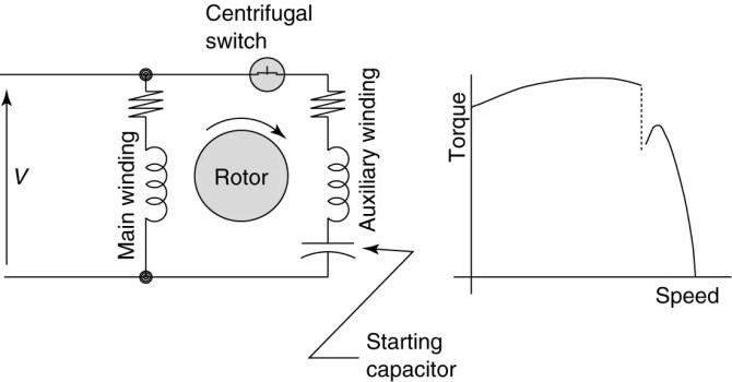weg single phase capacitor motor wiring diagram  panasonic