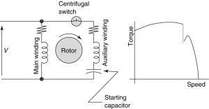 Weg Single Phase Motor Wiring Diagram | Online Wiring Diagram