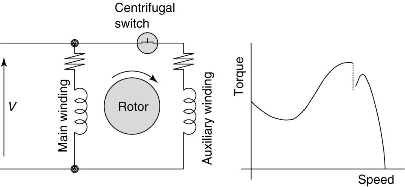 shaded pole motor sd control schematic