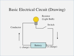Basic Electrical Circuit: Theory, Components, Working