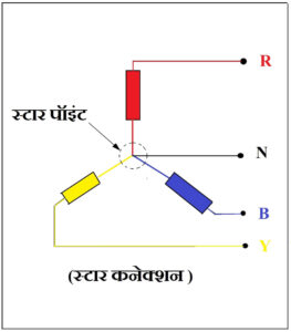 Star Point of Star Connection In Hindi