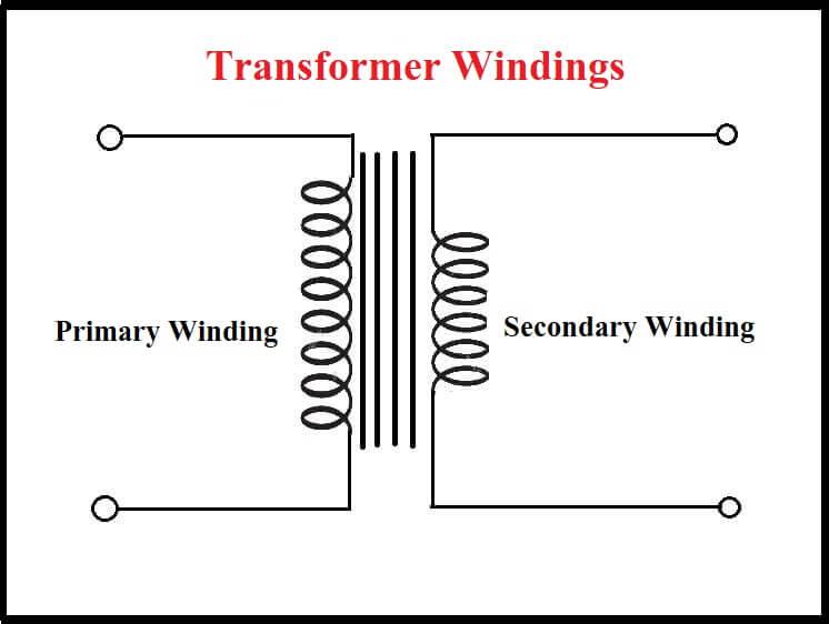 Transformer Winding