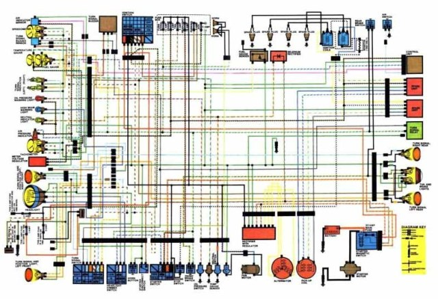 Harley Wiring Color Codes - All Diagram Schematics on