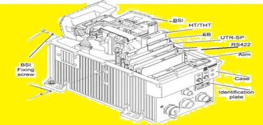 Composition of Inertial Navigation Unit