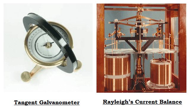 Tangent Galvanometer and Rayleigh's Current Balance