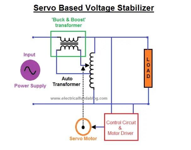Circuit Diagram of Servo Based Voltage Stabilizer