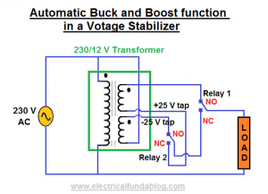 What is Voltage Stabilizer  Why we need it, How it works