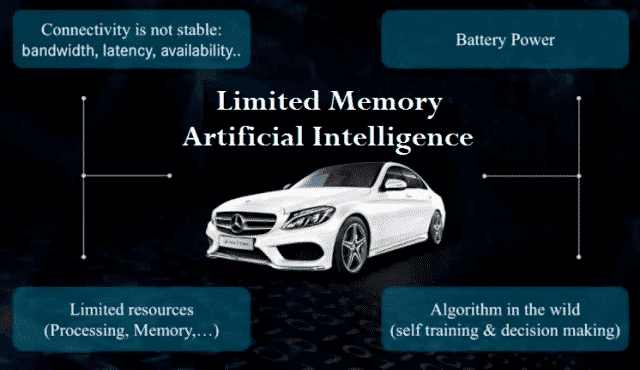 5 Limited Memory Artificial Intelligence